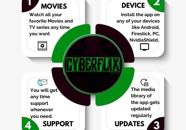 Cyberflix tv Apk v3.3.0 Free Entertainment App [18.3MB]